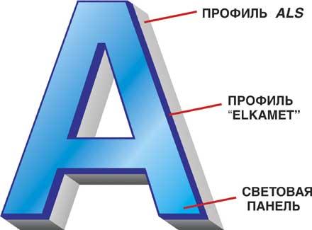 Схема объемной буквы с